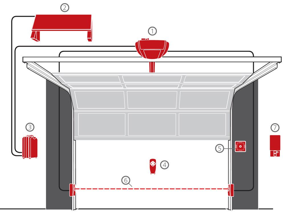 Oxley Garage Door Automation Automation Diagram crop