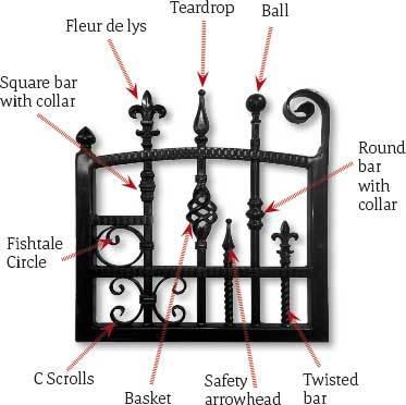 Oxley Gates Metal Bispoke Design Choices
